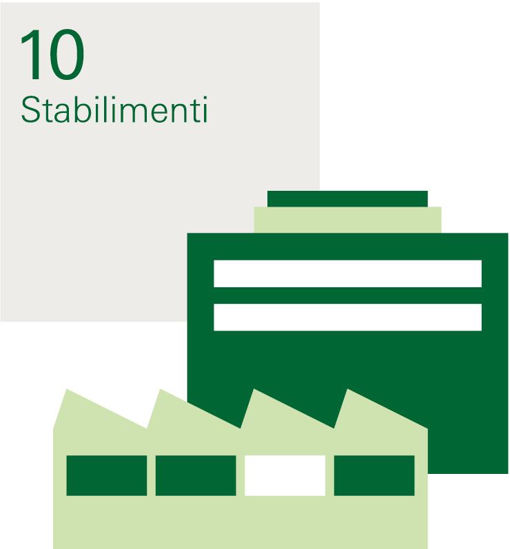 IMAB stabilimenti 10
